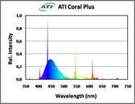 """ATI 24watt Coral Plus Bulb 24"""""""