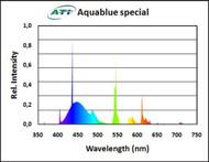 """ATI 54watt AquaBlue Special 48"""""""