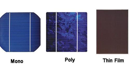 Crystalline Vs Thin Film Solar Panels Solaris