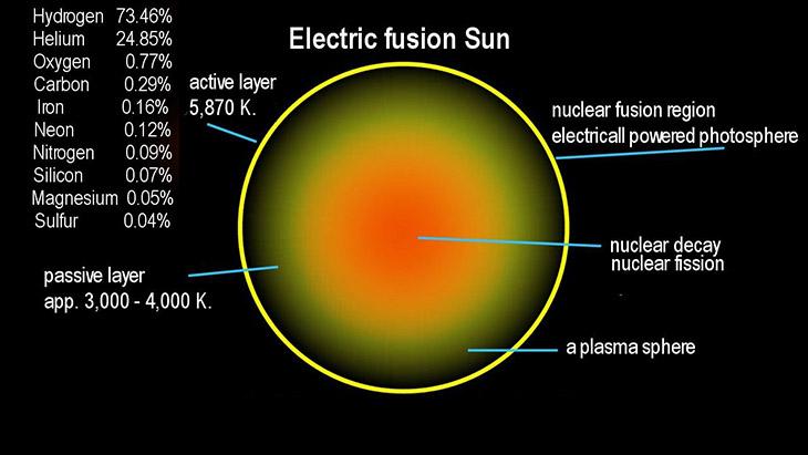 Solar Energy Tutorial