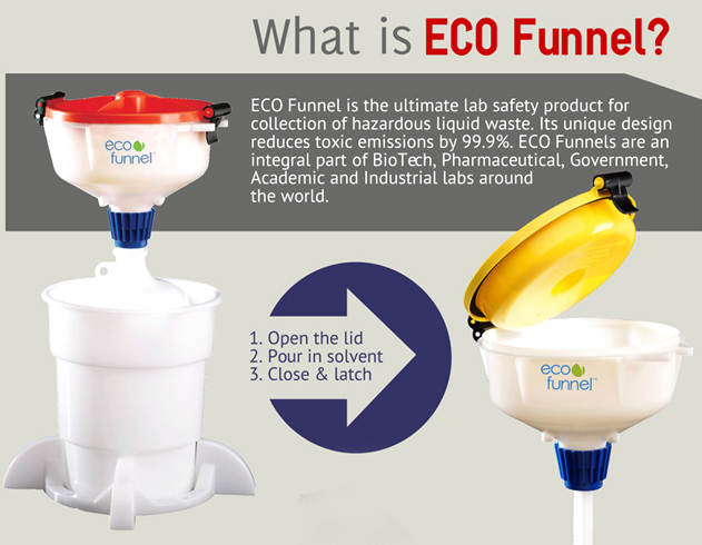 eco-funnel-infographic-snippet.jpg