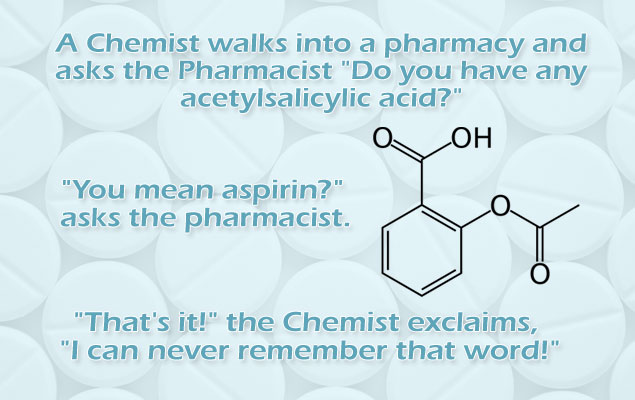 facebook-timeline-sj-chem-pharm.jpg