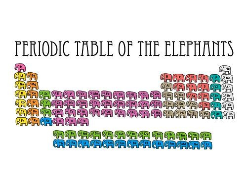 per-table-elephants.jpg