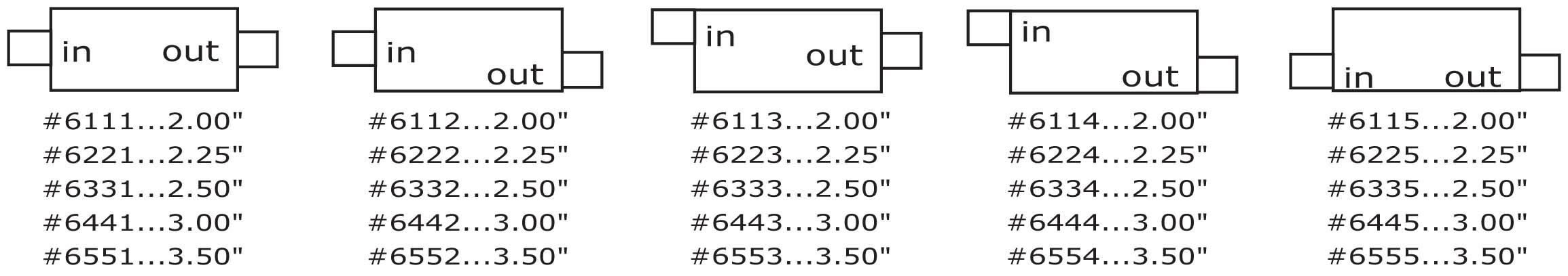 SpinTech 6000 Part# Chart