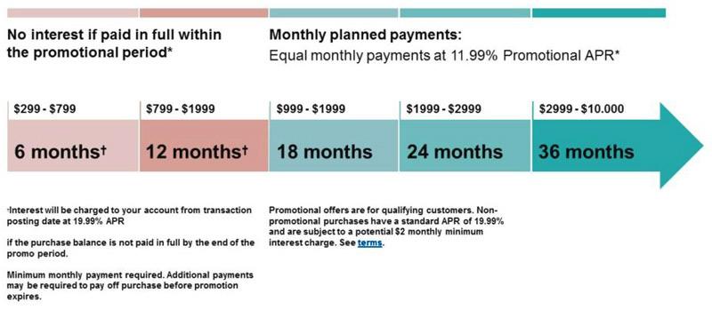 klarna-payment-plan800.jpg