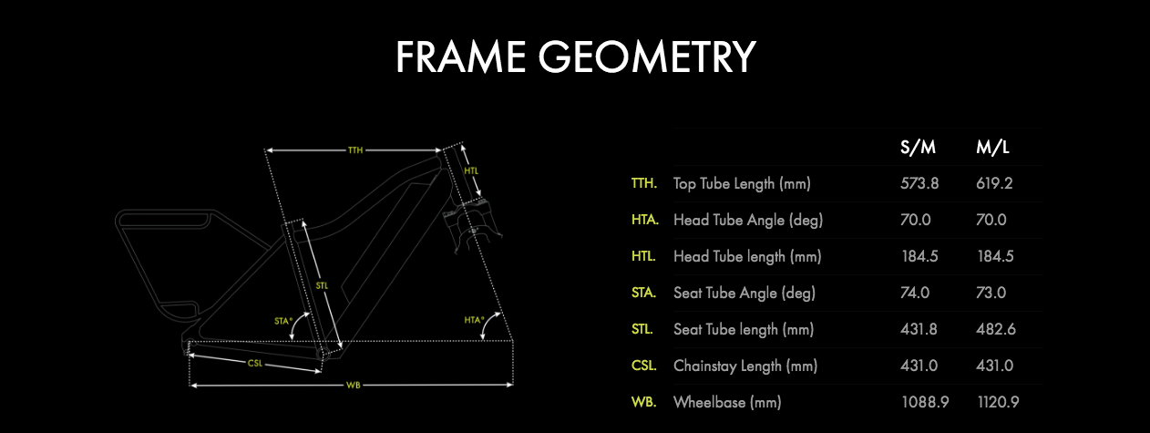 surface-frame-geometry.png