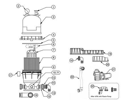 Pentair Clean & Clear Cartridge Parts