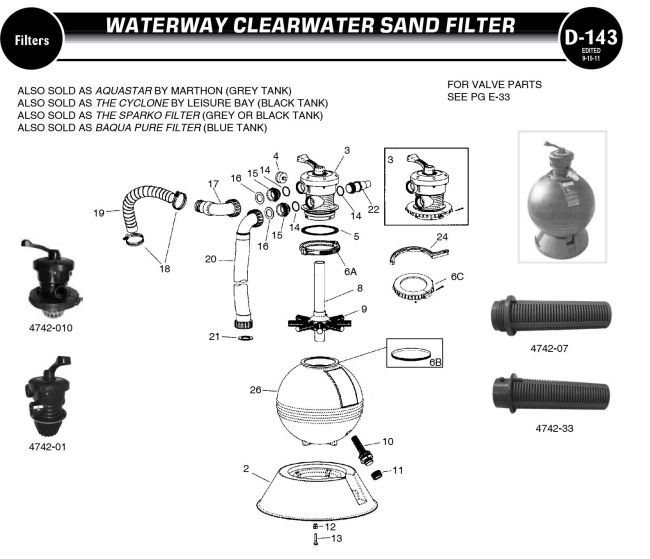 Waterway baquapure sand parts for Swimming pool sand filter parts