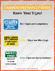 Safety Signs Guide