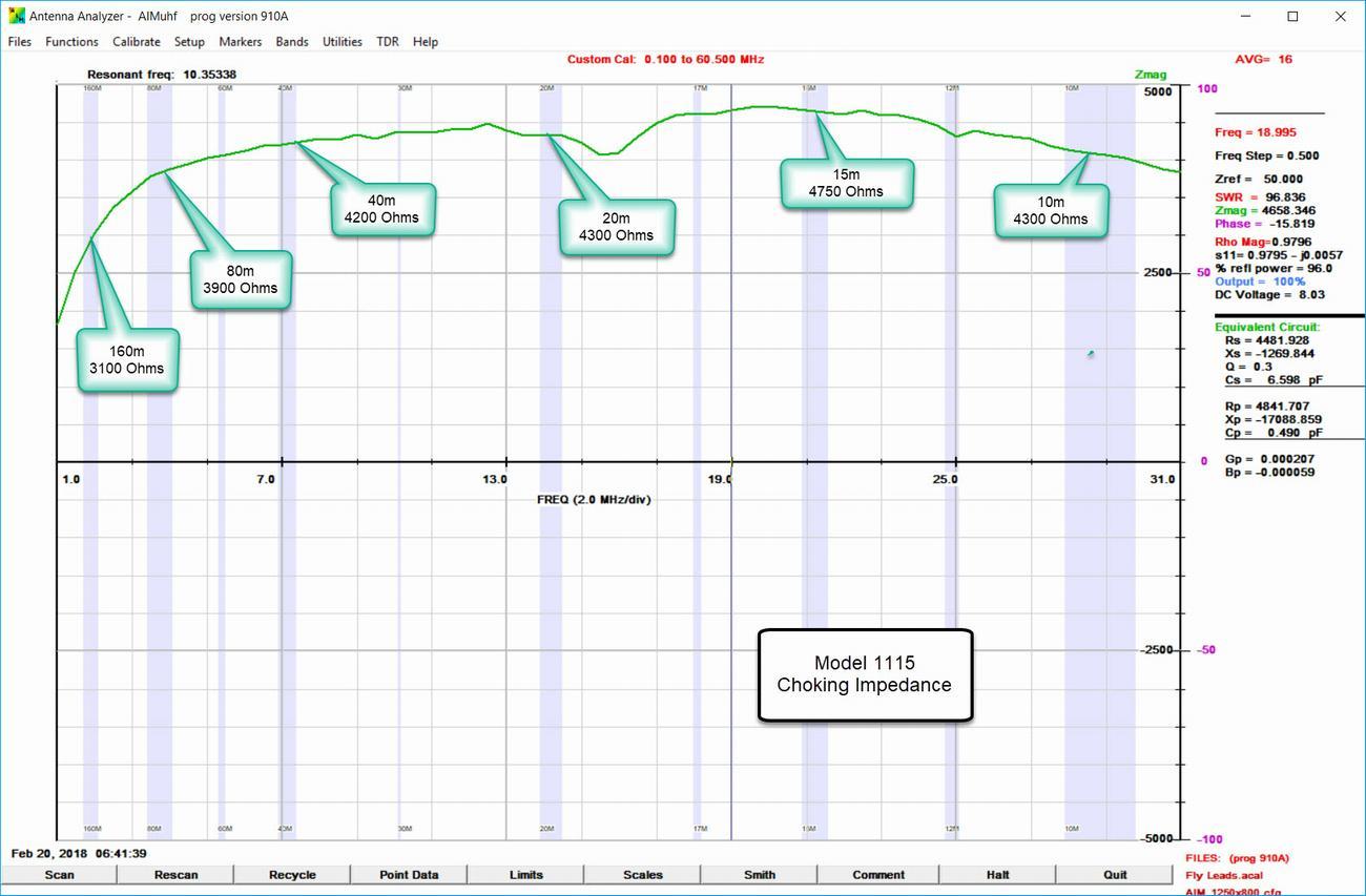 balun designs 1:1 Isolation choke feedline