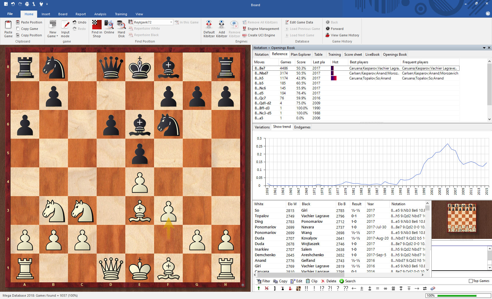 Opening Popularity  Analysis in ChessBase 15