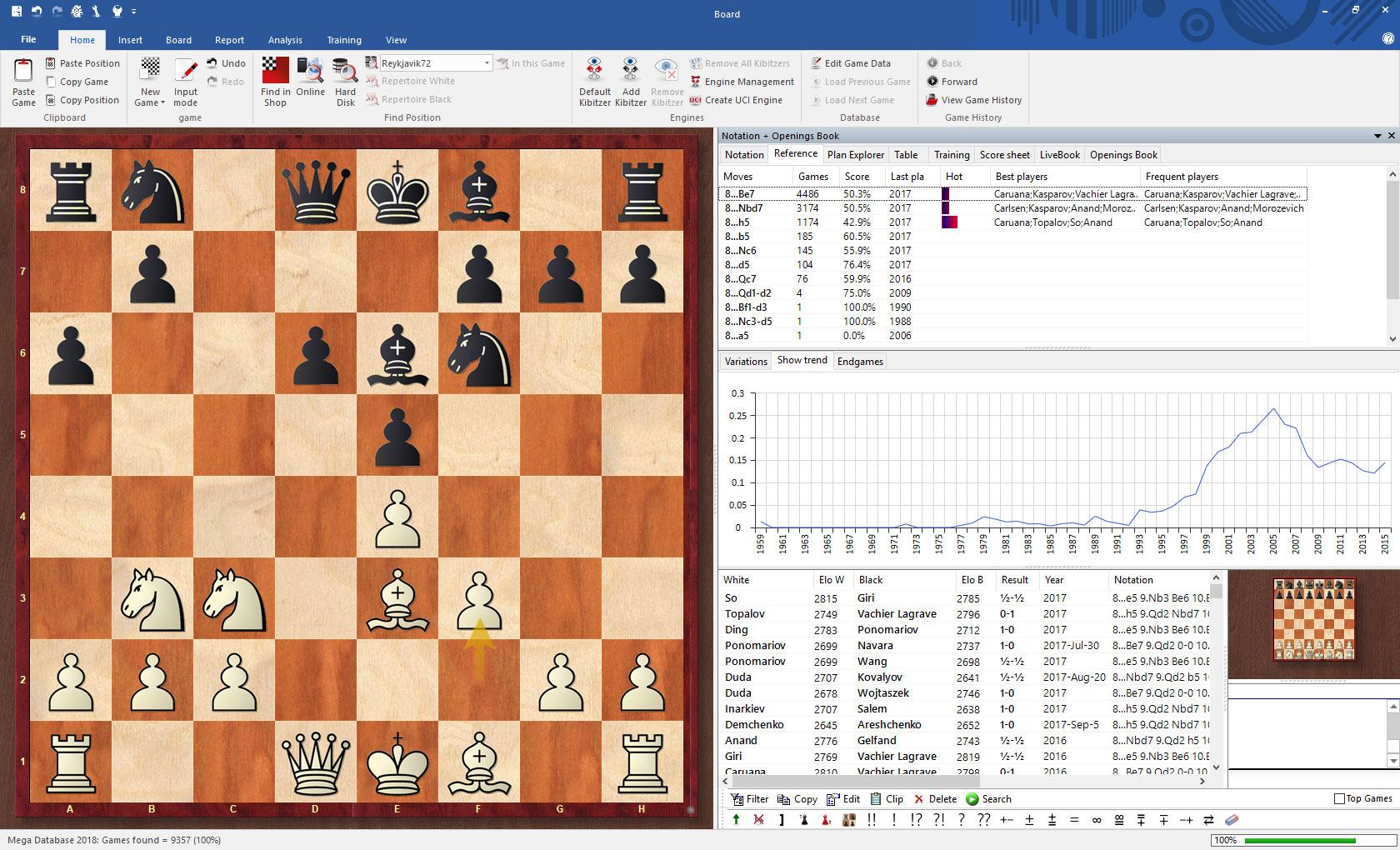 Opening Popularity  Analysis in ChessBase 15