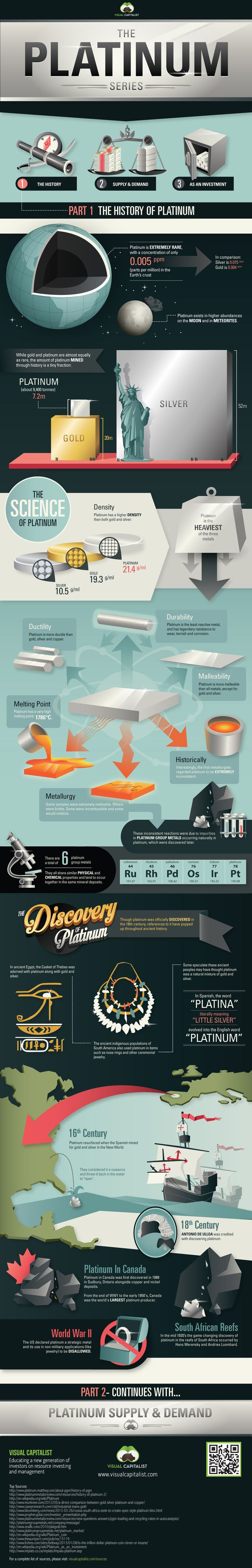 platinum-the-history-infographic.jpg