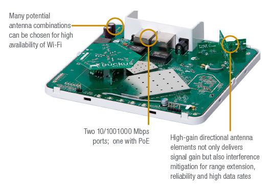 Internals of a Ruckus R500 wifi access point
