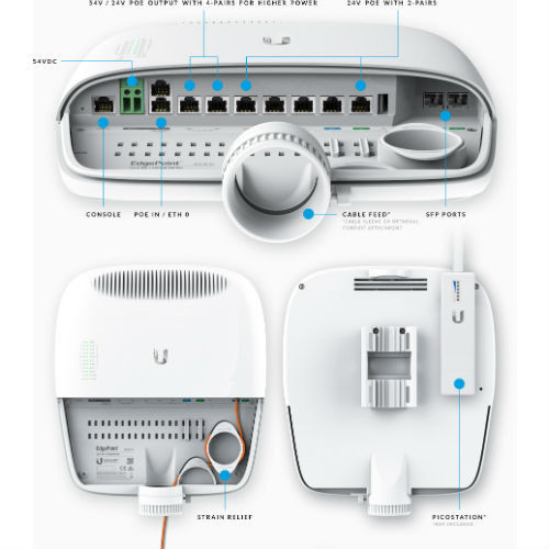 Ubiquiti Edgepoint 6 Port 3-Layer Router, EP-R6