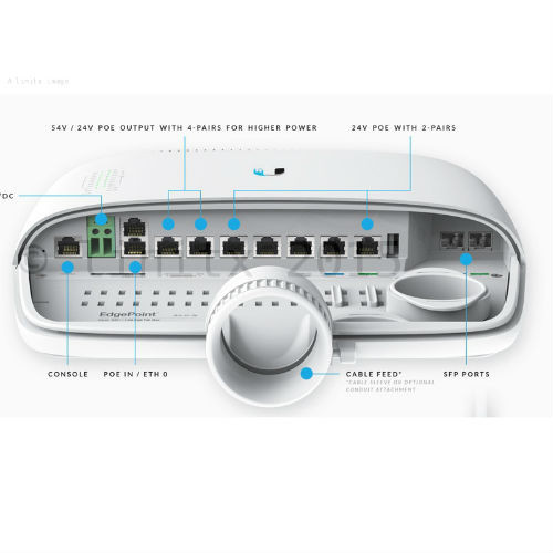 Ubiquiti Edgepoint 16 Port Layer-2 switch with some layer-3 capabilities, EP-S16
