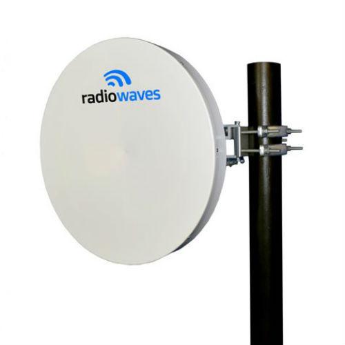 Radiowaves, Convert 4'ft HP4 to MMS from Exalt/Dragonwave/Ceragon/Cambium/REMEC/Aviat/Trango, RFK-MMS-OEM-4-11
