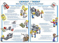 Lockout Tagout Poster, 18X24