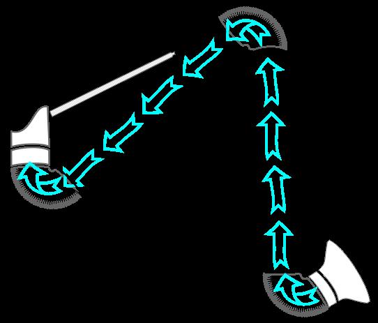 External Support System