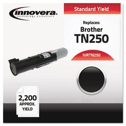 IVRTN250 | INNOVERA