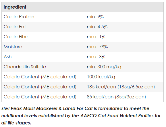 moist-mackerel-lamb-cat-food-analysis.jpg