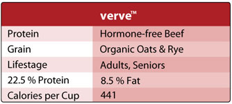 Honest Kitchen Verve Chart