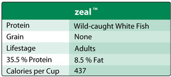 Honest Kitchen Zeal Chart