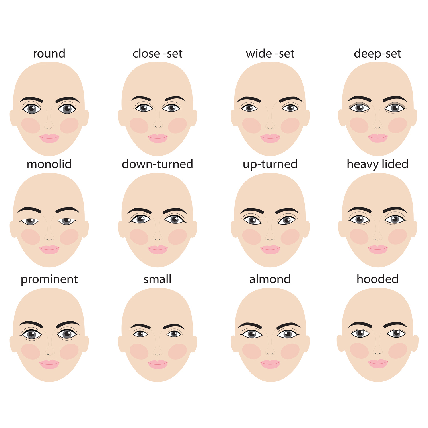 How to Select Mink Eyelashes for Your Eye Shape ...
