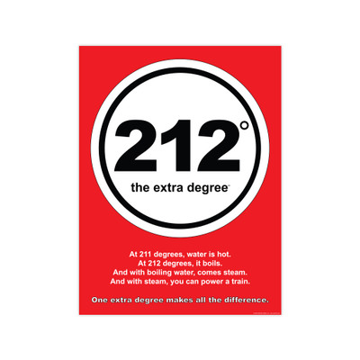 212° Logo 9x12 mini-Poster (vertical)