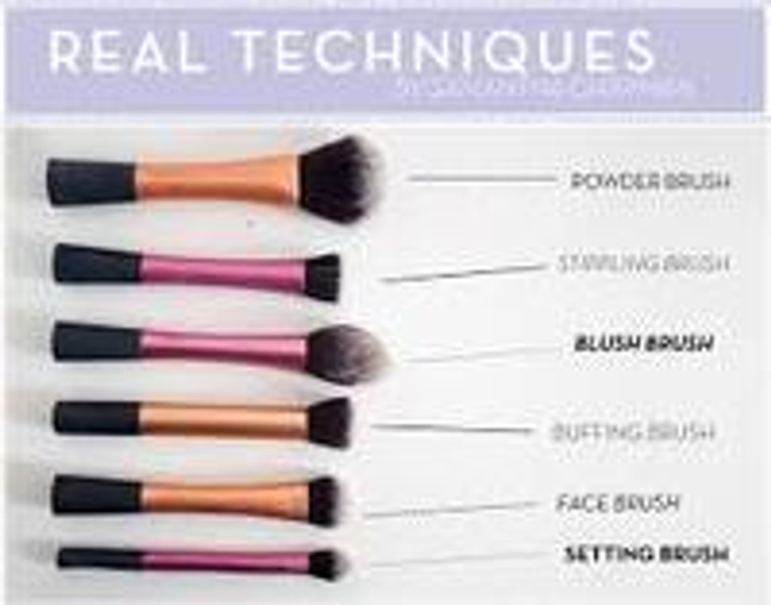 Beginners Guide to Makeup Brushes