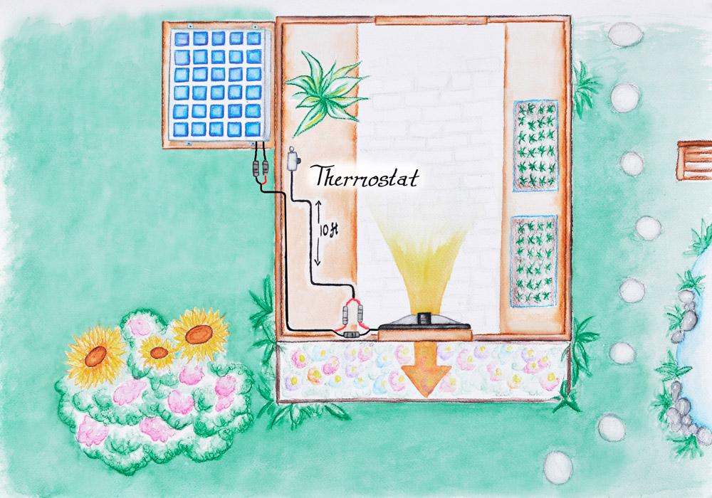 additions-thermostat-web1.jpg