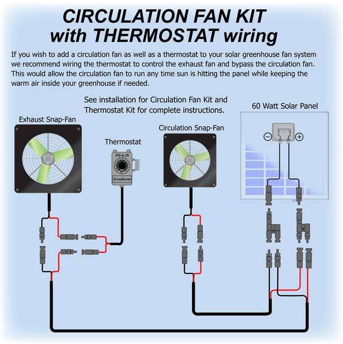 Information Circulation Fan Install Snap Fan Solar