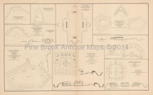 Forts Chattanooga Nashville Civil War Antique Map 1895