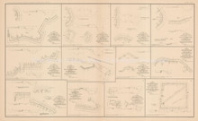 Plans Of Forts Petersburg Civil War Antique Map 1895 circa