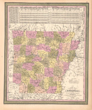 Arkansas Antique Map DeSilver 1855