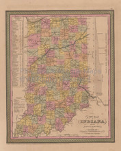 Indiana Vintage Map Mitchell Cowperthwait 1853