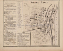 White Haven Pennsylvania Antique Map Beers 1873