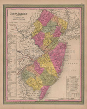 New Jersey Vintage Map Mitchell 1847
