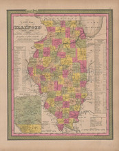 Illinois Vintage Map Mitchell 1847