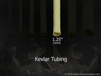 "1.25"" (32mm) ID - Kevlar Tubing Wick"