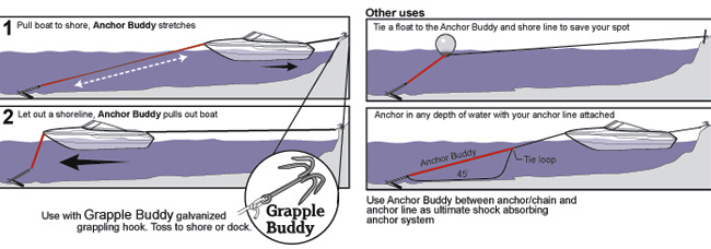 Anchor-Buddy-Diagram