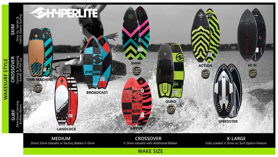 Hyperlite Wakesurf Guide