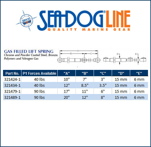 Sea-Dog Marine Gas Filled Lift Springs Size Chart