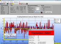 GeigerGraph Software (Download)