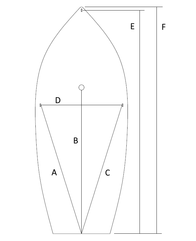 Necessary measurements for Bauer 10 mast up or mooring covers