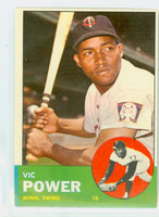 1963 Topps Baseball 40 Vic Power Minnesota Twins Very Good to Excellent