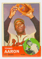 1963 Topps Baseball 46 Tommy Aaron Milwaukee Braves Excellent