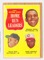 1962 Topps Baseball 54 NL HR Ldrs Very Good to Excellent