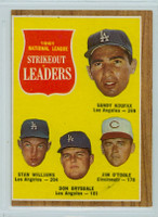 1962 Topps Baseball 60 NL Strikeout Ldrs Very Good