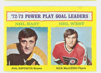 1973-74 Topps Hockey Power Play Leaders Near-Mint to Mint